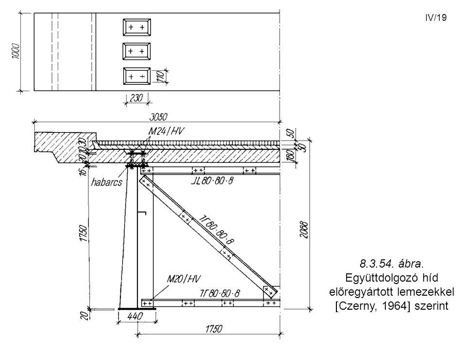 IV/19 8.3.54. ábra. Együttdolgozó híd előregyártott lemezekkel  Czerny, 1964  szerint
