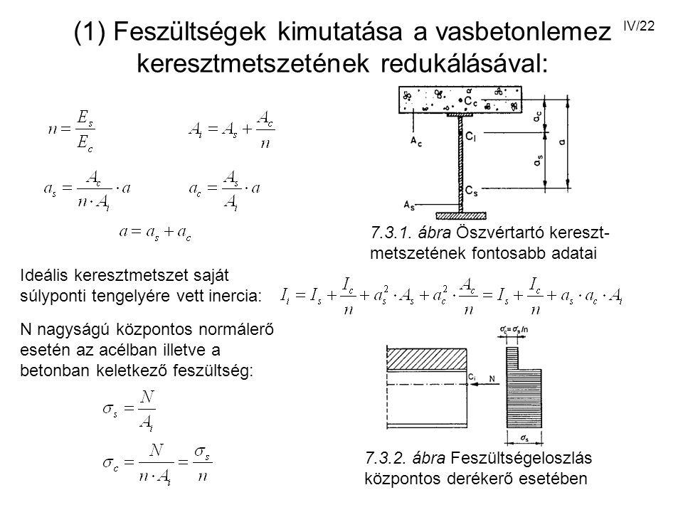 IV/22 (1) Feszültségek kimutatása a vasbetonlemez keresztmetszetének redukálásával: 7.3.1.