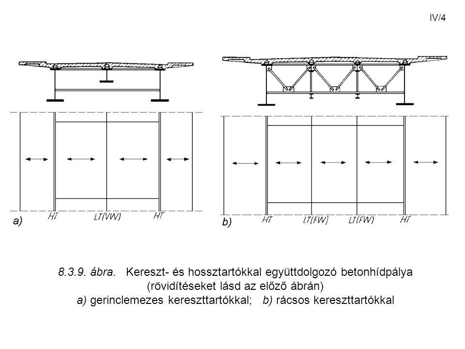IV/25 V nyíróerő hatása Zsuravszkij képlet szerint: Az öszvérkeresztmetszet I Ti ideáliscsavarási inerciája a vasbeton lemez I Tc és az acélgerenda I Ts csavarási inerciájából a következő képlettel számítható: ahol n T a G s és a G c nyírási rugalmassági modulus aránya, azaz: