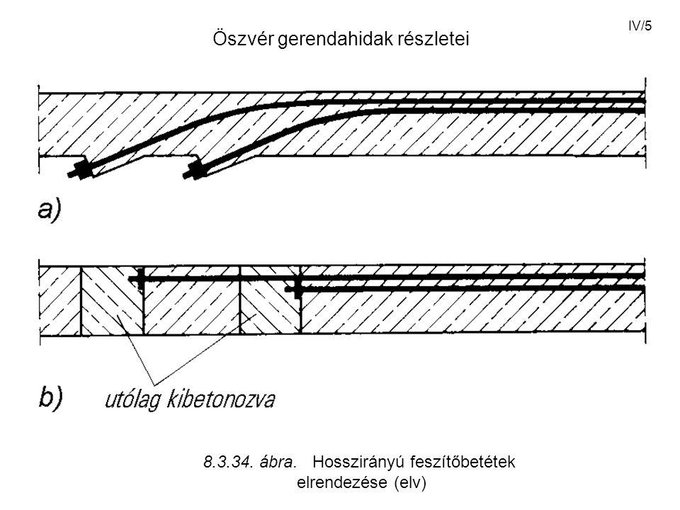 IV/5 Öszvér gerendahidak részletei 8.3.34. ábra. Hosszirányú feszítőbetétek elrendezése (elv)
