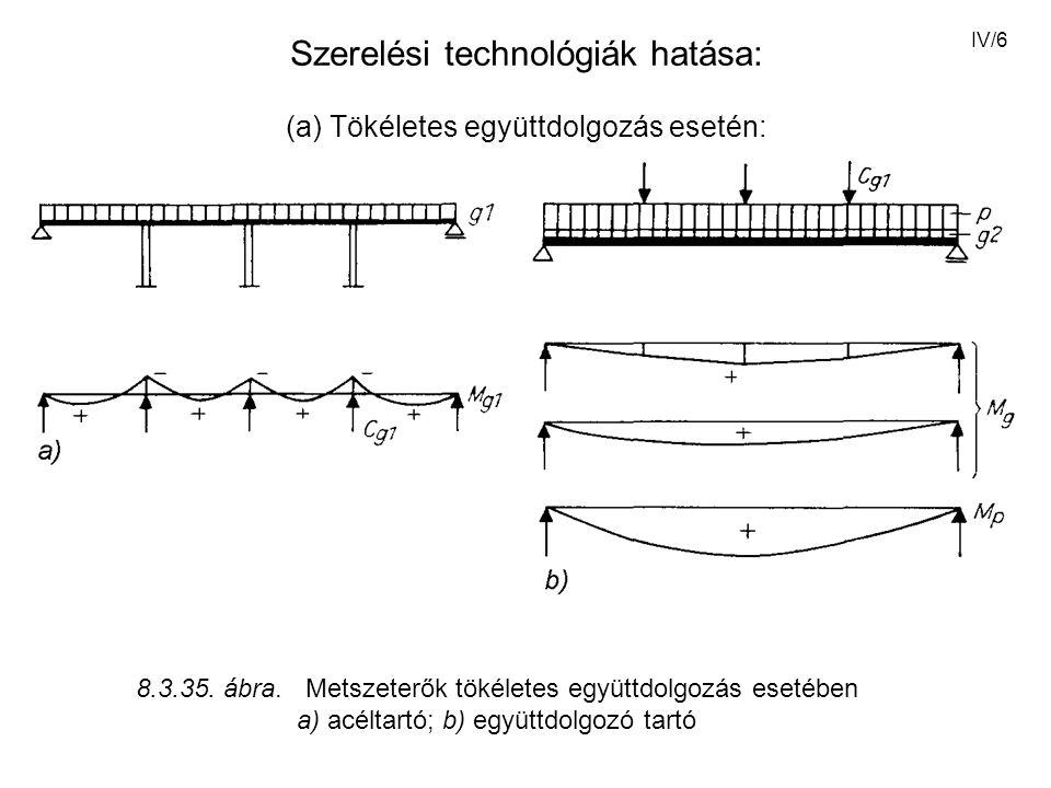 IV/7 (b) Egy segédjárom esetén 8.3.36.ábra.