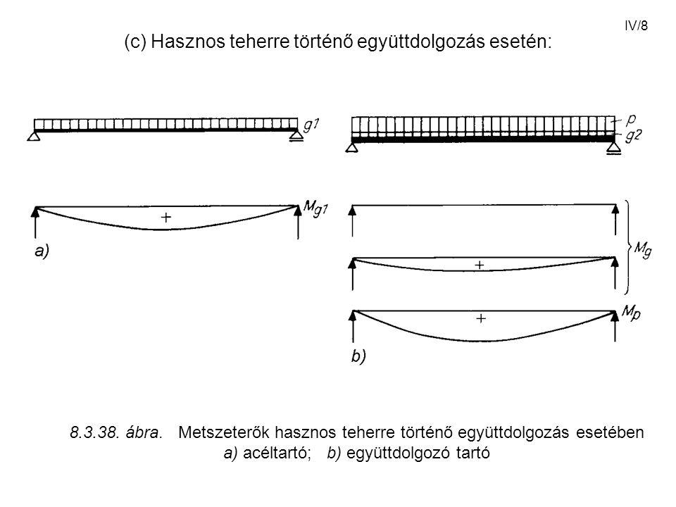 IV/9 (d) Egynyílású tartó túlemelése esetén 8.3.39.