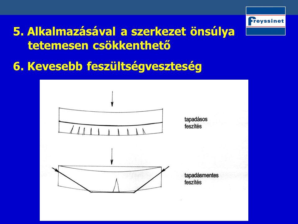 5. Alkalmazásával a szerkezet önsúlya tetemesen csökkenthető 6. Kevesebb feszültségveszteség