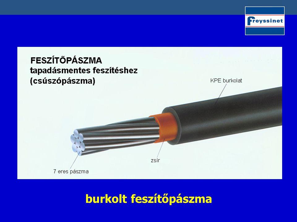 lehorgonyzás, kábel kábel külső ferdekábel iránytörő