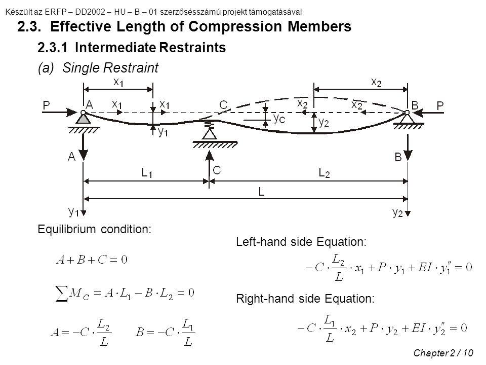 Készült az ERFP – DD2002 – HU – B – 01 szerzősésszámú projekt támogatásával Chapter 2 / 10 2.3. Effective Length of Compression Members 2.3.1 Intermed