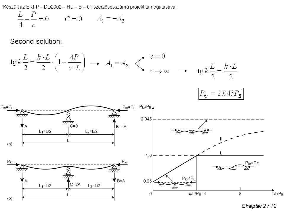 Készült az ERFP – DD2002 – HU – B – 01 szerzősésszámú projekt támogatásával Chapter 2 / 12 Second solution: