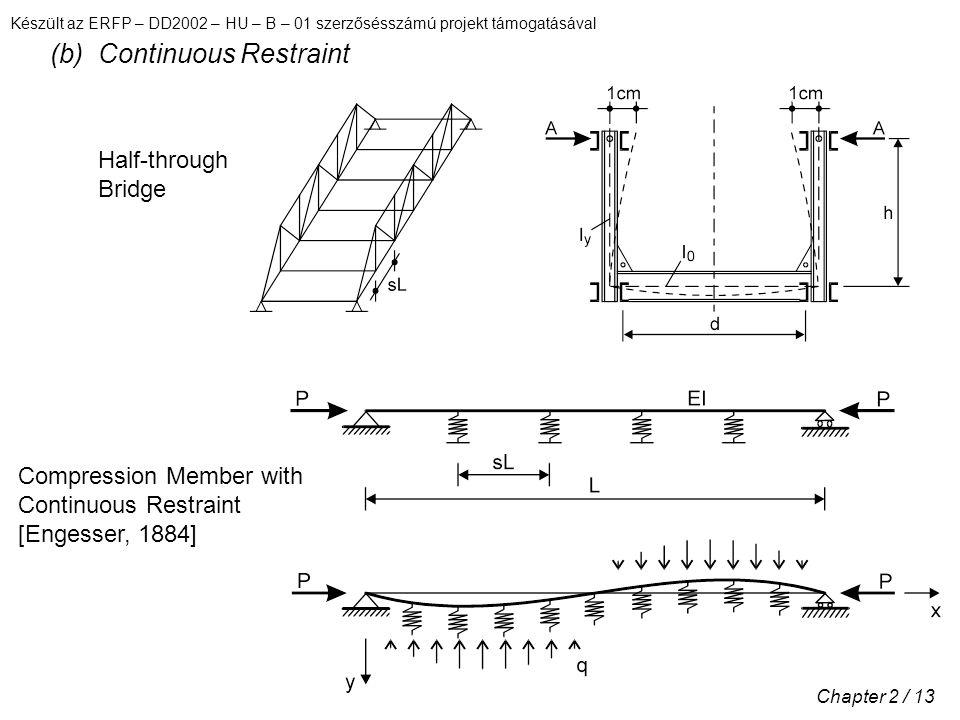 Készült az ERFP – DD2002 – HU – B – 01 szerzősésszámú projekt támogatásával Chapter 2 / 13 (b) Continuous Restraint Half-through Bridge Compression Member with Continuous Restraint [Engesser, 1884]