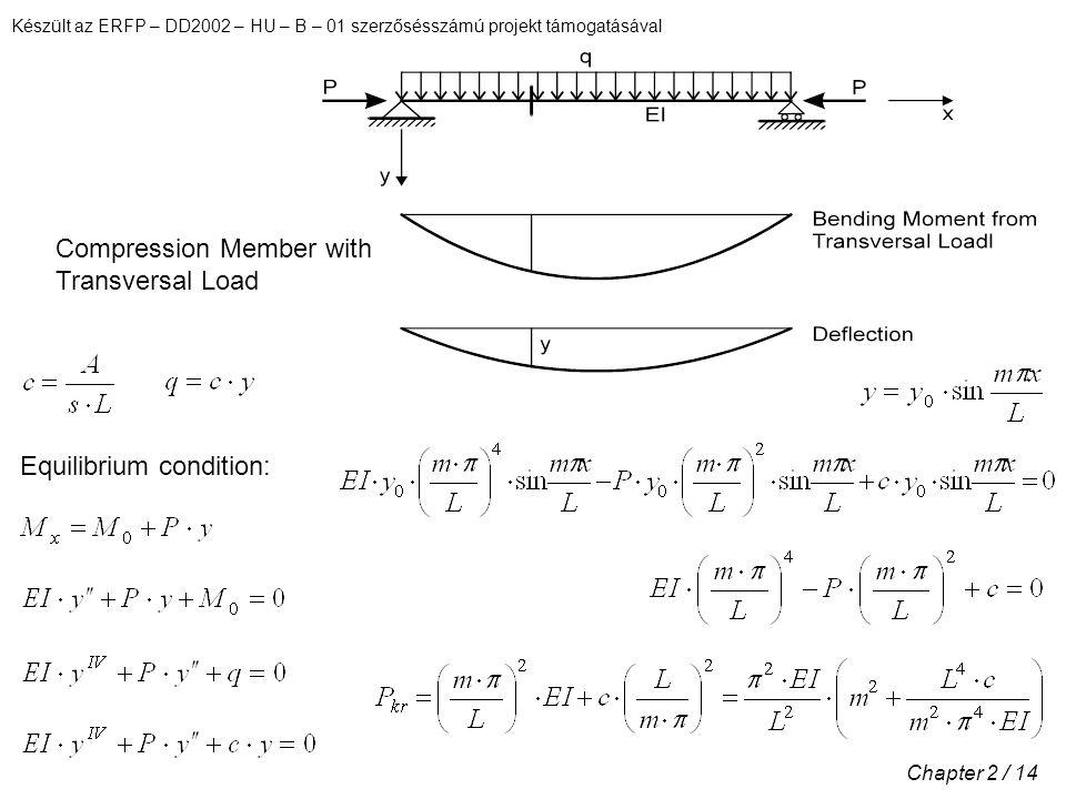 Készült az ERFP – DD2002 – HU – B – 01 szerzősésszámú projekt támogatásával Chapter 2 / 14 Equilibrium condition: Compression Member with Transversal Load