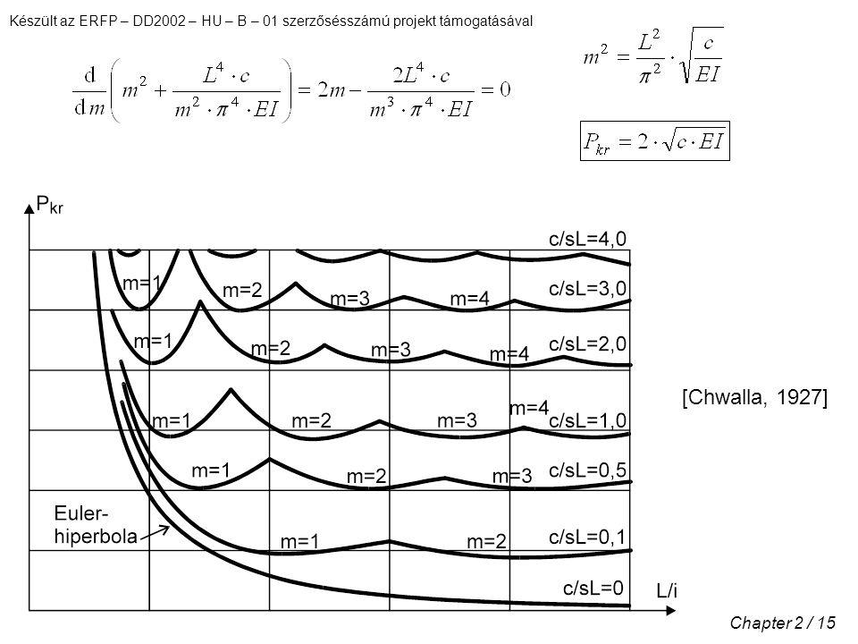 Készült az ERFP – DD2002 – HU – B – 01 szerzősésszámú projekt támogatásával Chapter 2 / 15 [Chwalla, 1927]