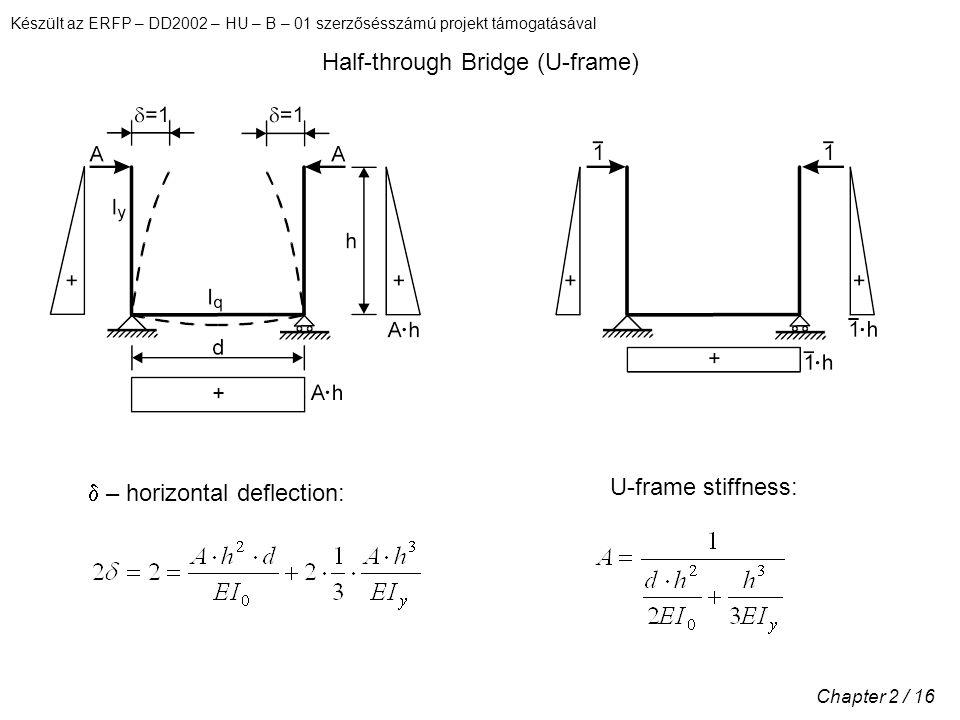 Készült az ERFP – DD2002 – HU – B – 01 szerzősésszámú projekt támogatásával Chapter 2 / 16 Half-through Bridge (U-frame)  – horizontal deflection: U-frame stiffness: