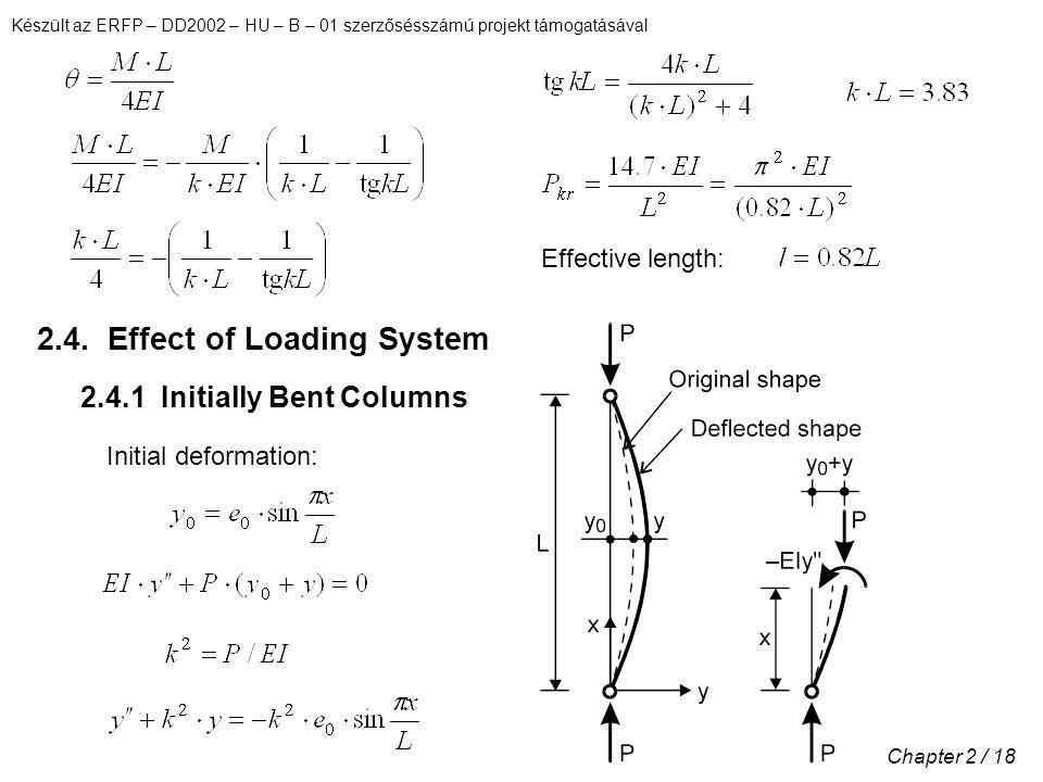 Készült az ERFP – DD2002 – HU – B – 01 szerzősésszámú projekt támogatásával Chapter 2 / 18 Effective length: 2.4. Effect of Loading System 2.4.1 Initi
