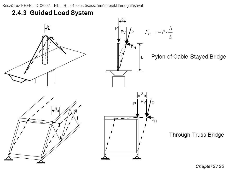 Készült az ERFP – DD2002 – HU – B – 01 szerzősésszámú projekt támogatásával Chapter 2 / 25 2.4.3 Guided Load System Pylon of Cable Stayed Bridge Through Truss Bridge