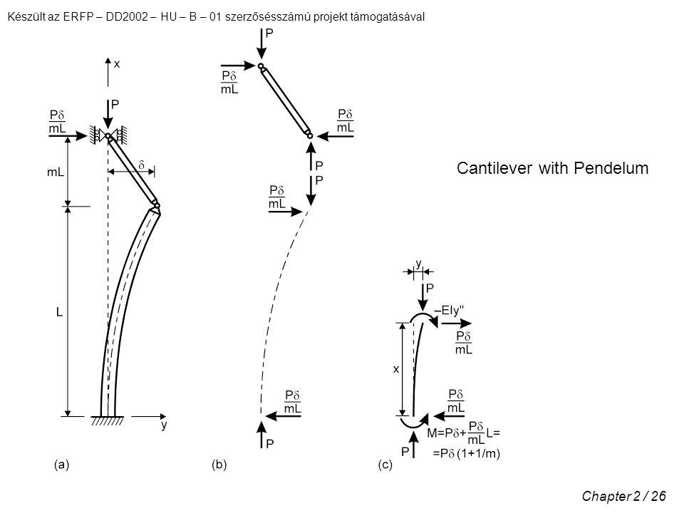 Készült az ERFP – DD2002 – HU – B – 01 szerzősésszámú projekt támogatásával Chapter 2 / 26 Cantilever with Pendelum