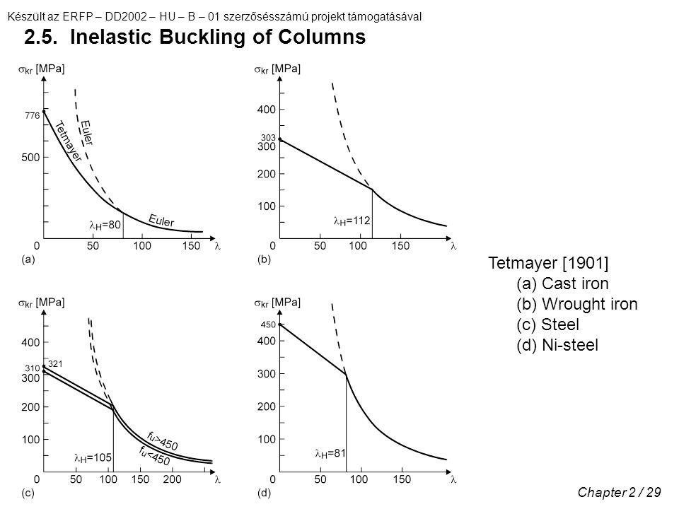 Készült az ERFP – DD2002 – HU – B – 01 szerzősésszámú projekt támogatásával Chapter 2 / 29 2.5. Inelastic Buckling of Columns Tetmayer [1901] (a) Cast
