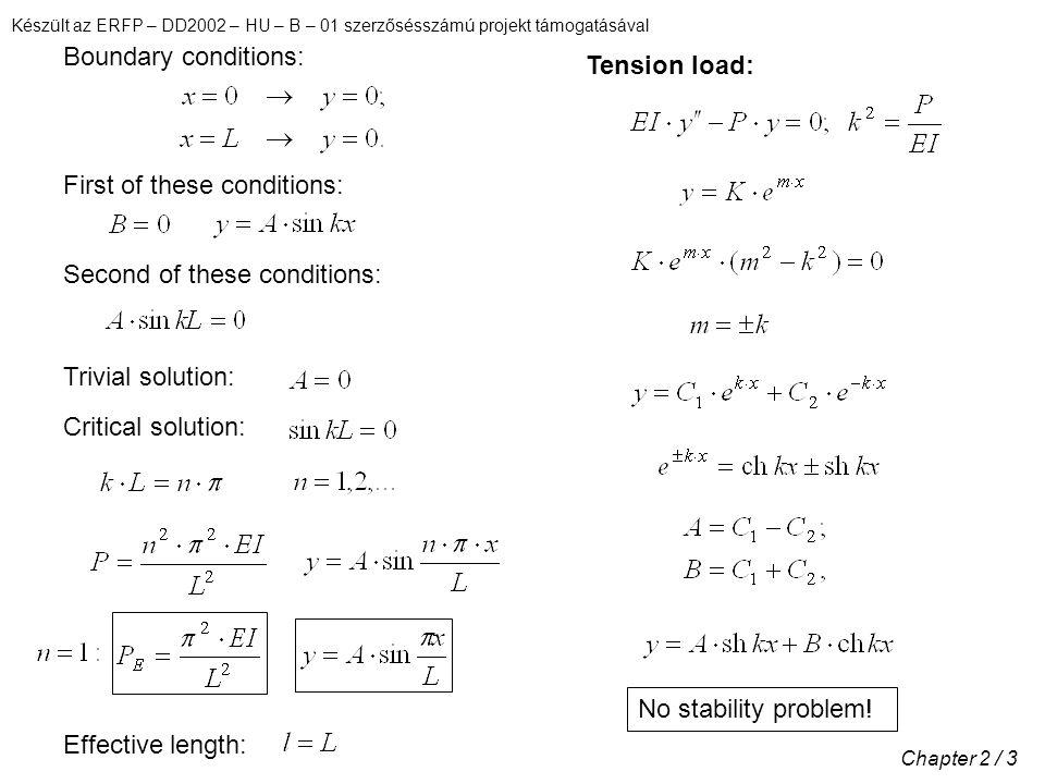 Készült az ERFP – DD2002 – HU – B – 01 szerzősésszámú projekt támogatásával Chapter 2 / 34 2.5.3 The Shanley Contribution [Shanley, 1943] [Johnston, 1961] [Tall, 1964] Deflection of initially straight centrally loaded column Strain distribution and column deflection Shanley model column