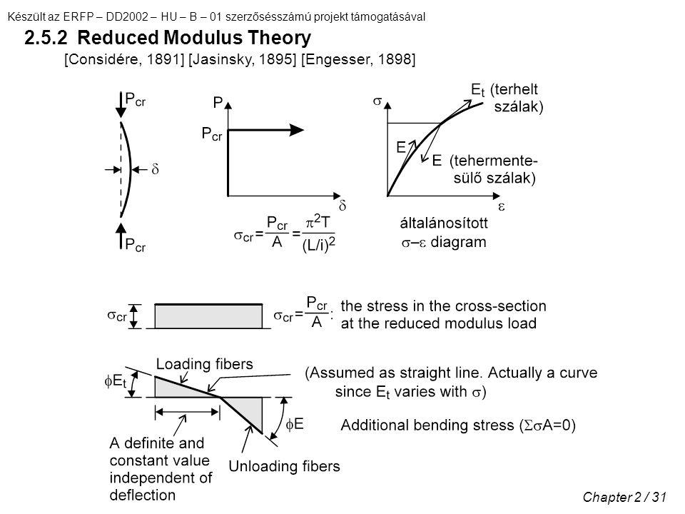 Készült az ERFP – DD2002 – HU – B – 01 szerzősésszámú projekt támogatásával Chapter 2 / 31 2.5.2 Reduced Modulus Theory [Considére, 1891] [Jasinsky, 1