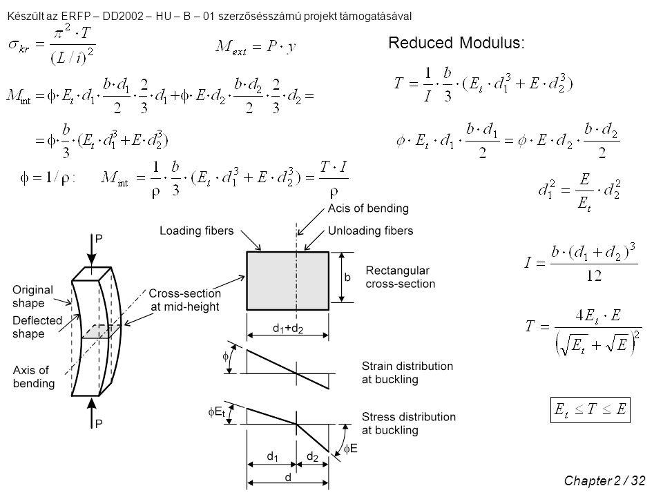 Készült az ERFP – DD2002 – HU – B – 01 szerzősésszámú projekt támogatásával Chapter 2 / 32 Reduced Modulus: