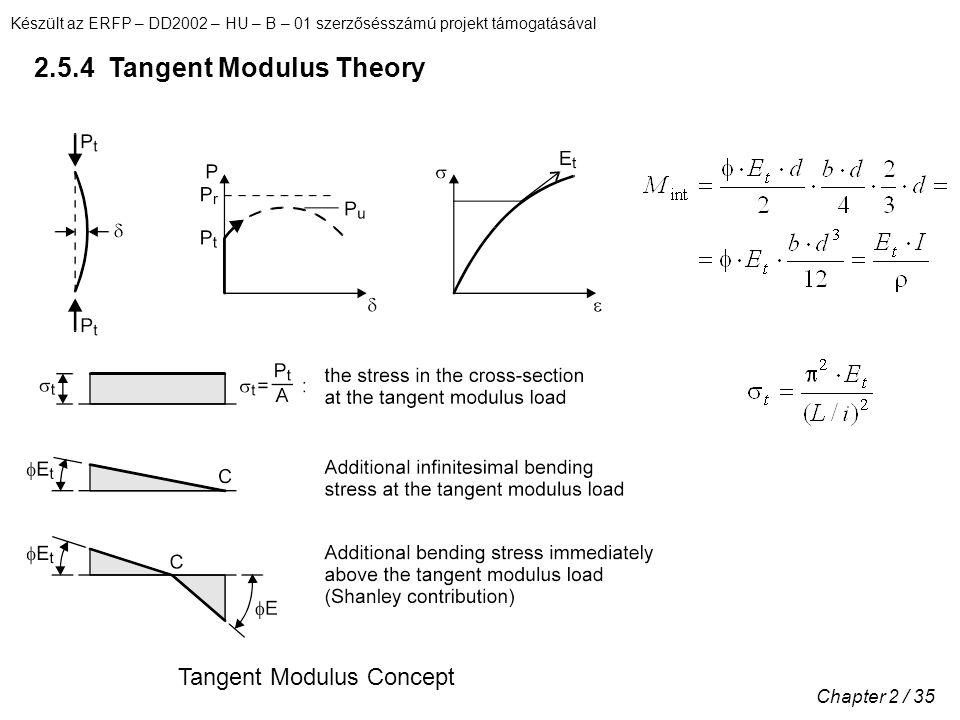 Készült az ERFP – DD2002 – HU – B – 01 szerzősésszámú projekt támogatásával Chapter 2 / 35 2.5.4 Tangent Modulus Theory Tangent Modulus Concept