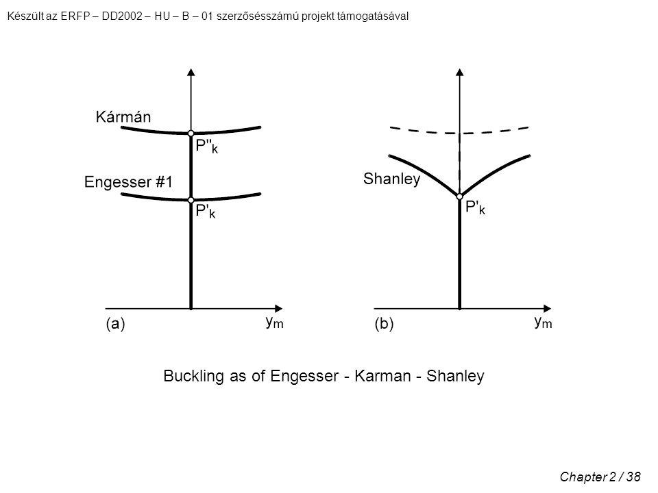 Készült az ERFP – DD2002 – HU – B – 01 szerzősésszámú projekt támogatásával Chapter 2 / 38 Buckling as of Engesser - Karman - Shanley