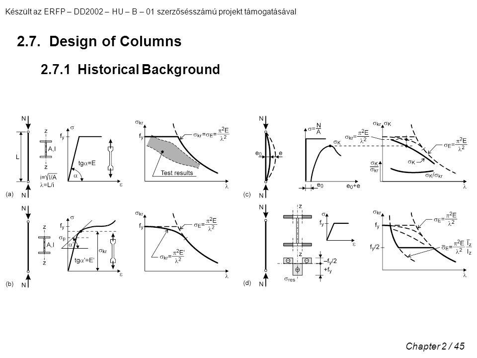 Készült az ERFP – DD2002 – HU – B – 01 szerzősésszámú projekt támogatásával Chapter 2 / 45 2.7. Design of Columns 2.7.1 Historical Background