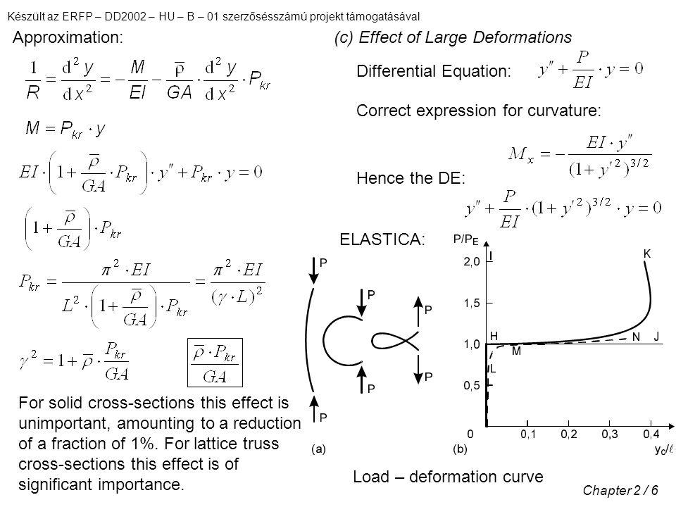 Készült az ERFP – DD2002 – HU – B – 01 szerzősésszámú projekt támogatásával Chapter 2 / 6 Approximation: For solid cross-sections this effect is unimportant, amounting to a reduction of a fraction of 1%.