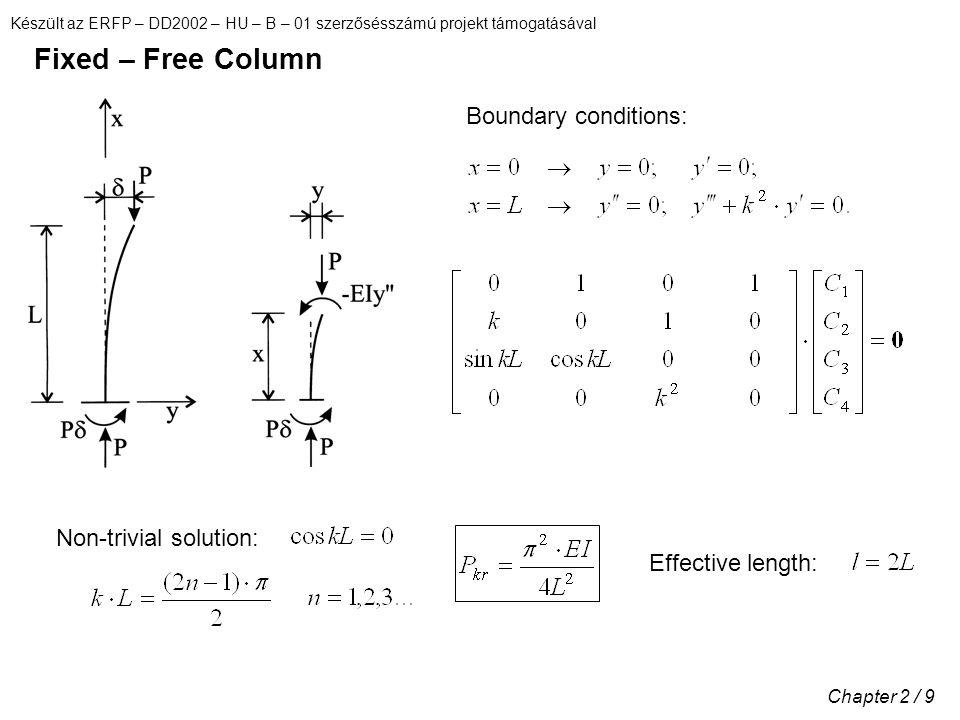Készült az ERFP – DD2002 – HU – B – 01 szerzősésszámú projekt támogatásával Chapter 2 / 9 Fixed – Free Column Boundary conditions: Non-trivial solutio
