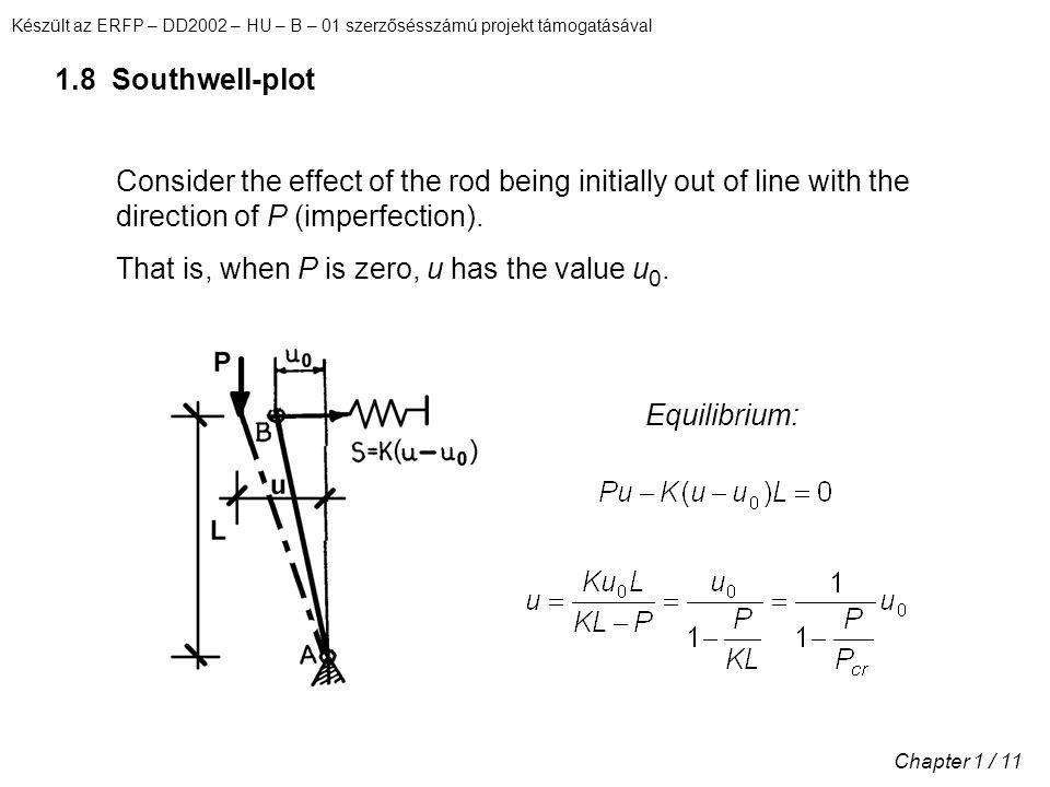 Készült az ERFP – DD2002 – HU – B – 01 szerzősésszámú projekt támogatásával Chapter 1 / 11 1.8 Southwell-plot Consider the effect of the rod being initially out of line with the direction of P (imperfection).