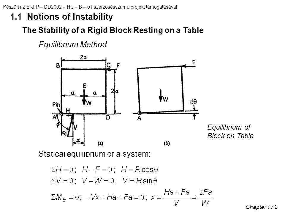 Készült az ERFP – DD2002 – HU – B – 01 szerzősésszámú projekt támogatásával Chapter 1 / 2 1.1 Notions of Instability The Stability of a Rigid Block Resting on a Table Equilibrium Method Statical equilibrium of a system: Equilibrium of Block on Table