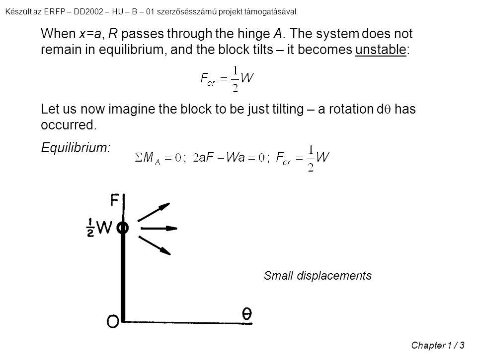 Készült az ERFP – DD2002 – HU – B – 01 szerzősésszámú projekt támogatásával Chapter 1 / 3 When x=a, R passes through the hinge A.