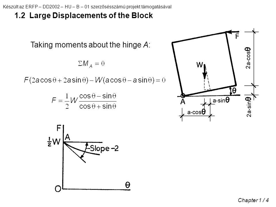 Készült az ERFP – DD2002 – HU – B – 01 szerzősésszámú projekt támogatásával Chapter 1 / 4 1.2 Large Displacements of the Block Taking moments about the hinge A: