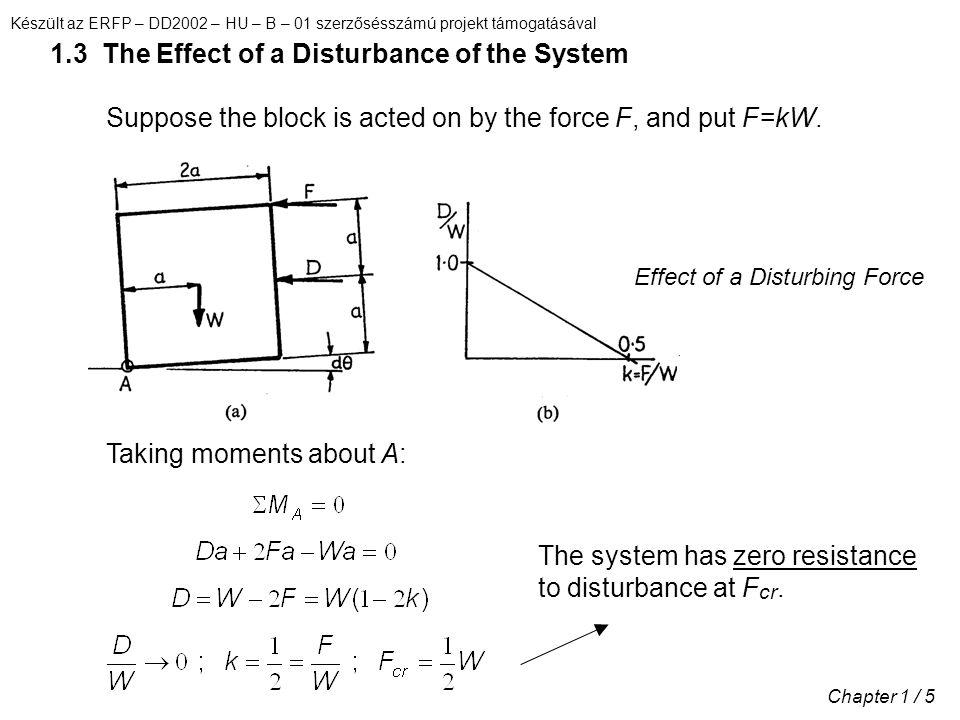 Készült az ERFP – DD2002 – HU – B – 01 szerzősésszámú projekt támogatásával Chapter 1 / 5 1.3 The Effect of a Disturbance of the System Suppose the block is acted on by the force F, and put F=kW.