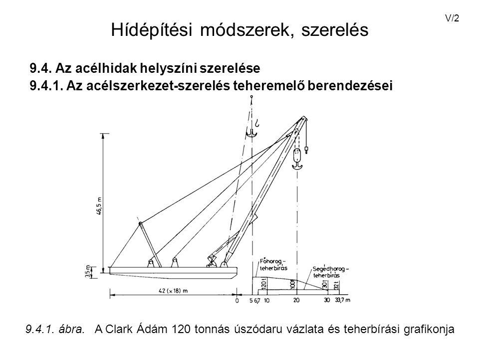 V/2 Hídépítési módszerek, szerelés 9.4.Az acélhidak helyszíni szerelése 9.4.1.