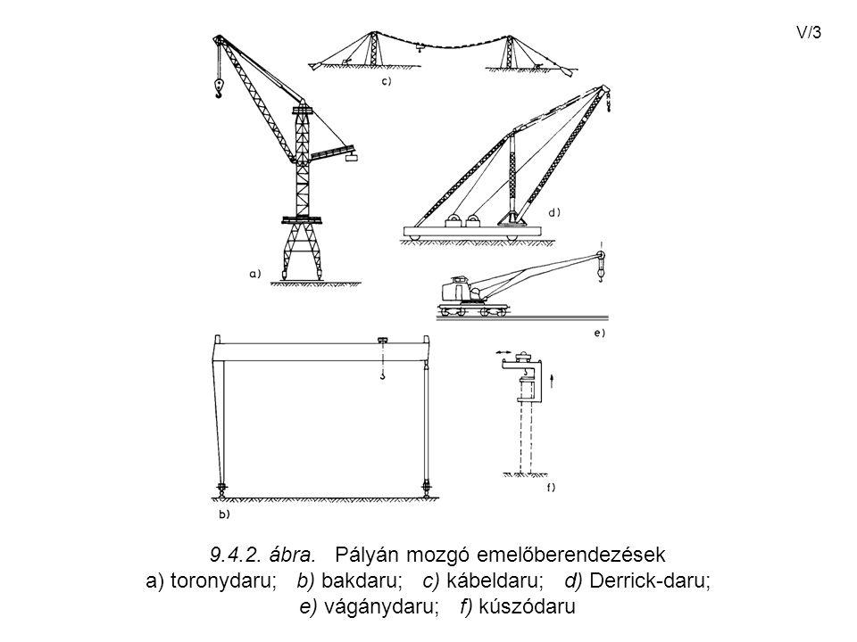 V/4 9.4.3. ábra. Helyhez kötött emelőberendezések a) zászlós daru; b) árbócdaru (szerelőbak)