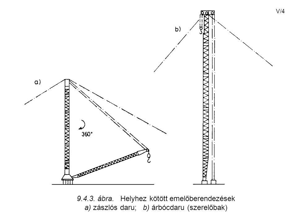 V/5 Acélszerkezetek helyszíni kapcsolatai (a) Hegeszetett kapcsolatok (b) Csavarozott kapcsolatok
