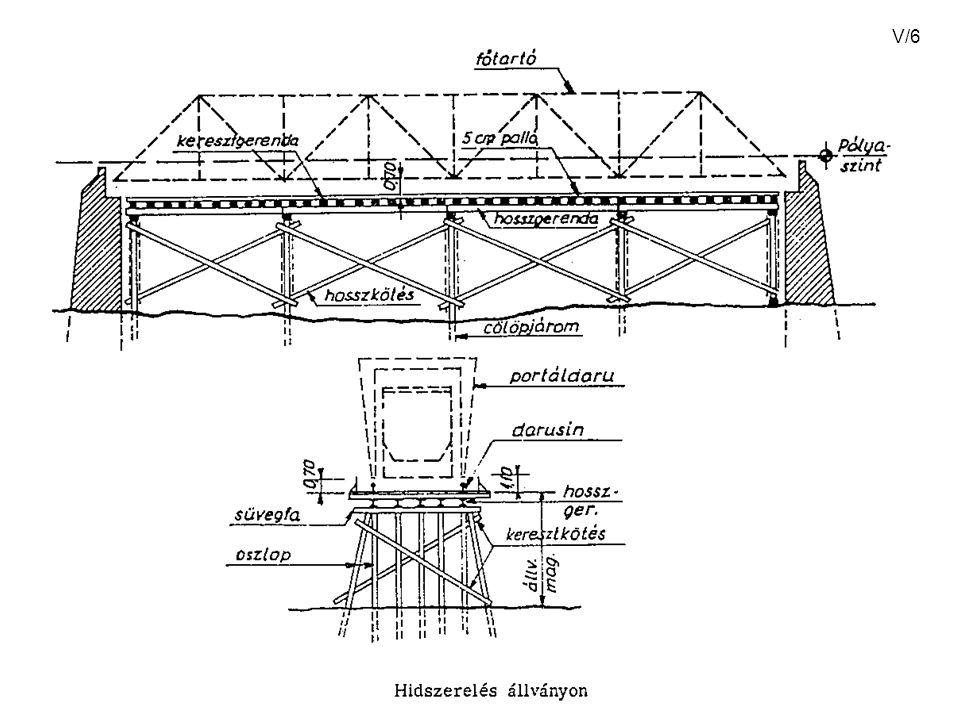 V/17 9.4.6. ábra. A tiszafüredi közúti Tisza-híd szerelése