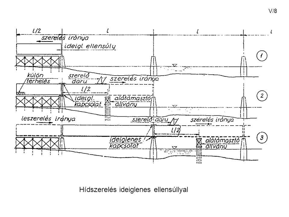 V/8 Hídszerelés ideiglenes ellensúllyal