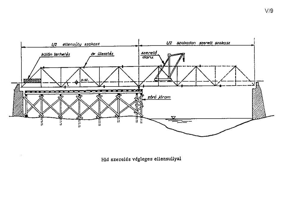 V/20 Példa (2) Szekszárd, Szent-László híd