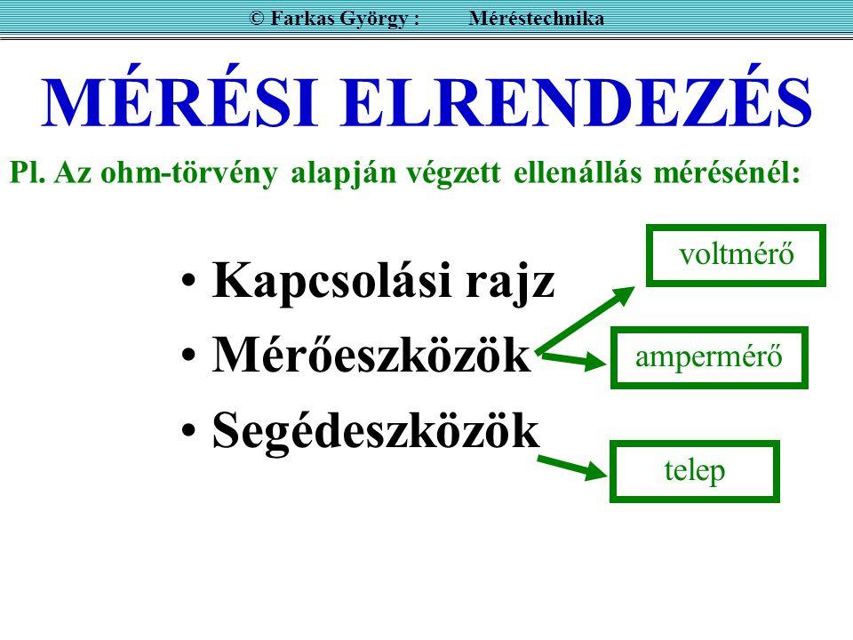 MÉRÉSI ELV A vonatkozó fizikai törvény és az ahhoz tartozó összefüggések Pl. R meghatározása ohm törvénnyel R=U/I Pl. a frekvencia meghatározása a per
