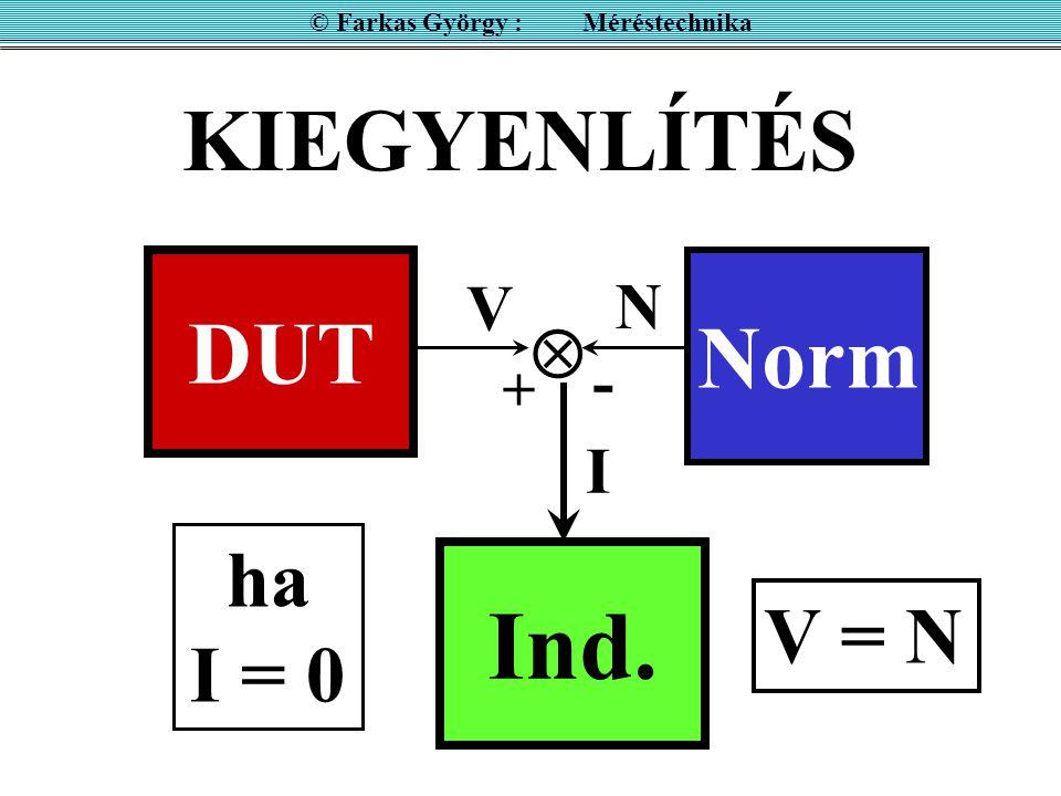 © Farkas György : Méréstechnika DUT Norm I = V-N Ind. + -  Különbség képző KIEGYENLÍTÉS V N I