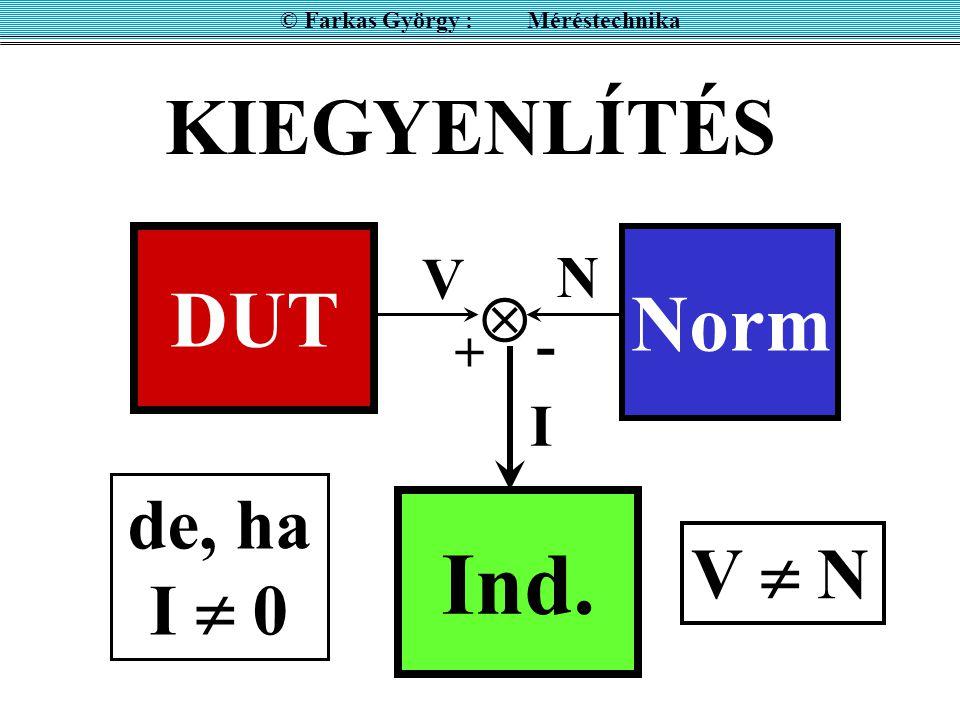© Farkas György : Méréstechnika DUT Norm Ind. + -  KIEGYENLÍTÉS V N I ha I = 0 V = N