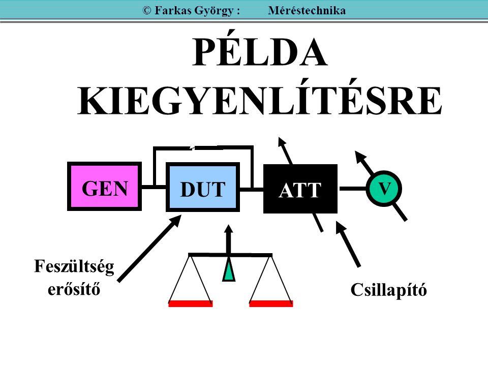 © Farkas György : Méréstechnika DUT Norm Ind. + -  KIEGYENLÍTÉS V N I de, ha I  0 V  N