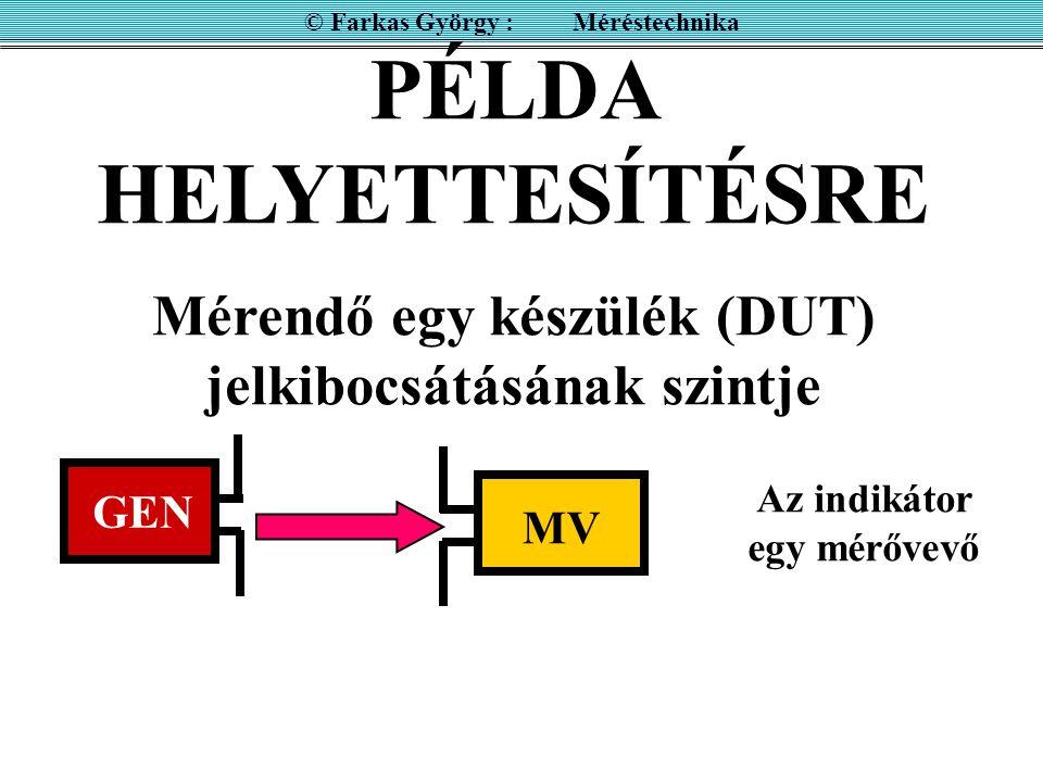 © Farkas György : Méréstechnika DUT N = I I V=N Norm. ??? HELYETTESÍTÉS N