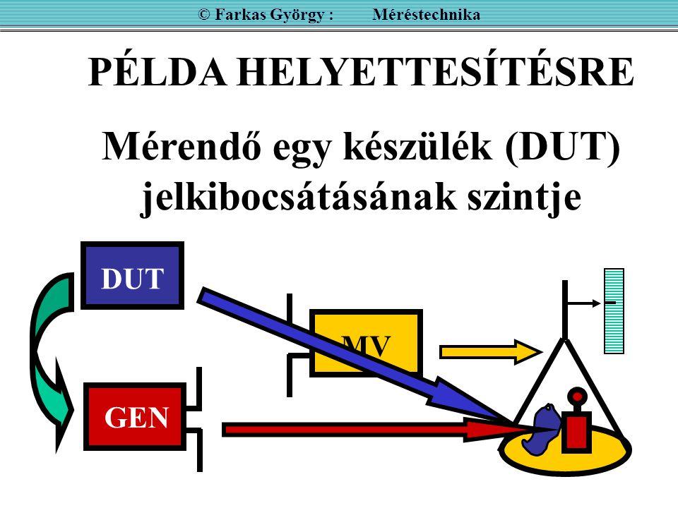 © Farkas György : Méréstechnika PÉLDA HELYETTESÍTÉSRE Mérendő egy készülék (DUT) jelkibocsátásának szintje DUT MV Az indikátor egy mérővevő GEN