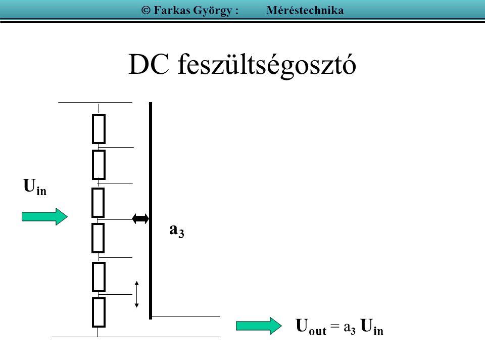 DC feszültségosztó U in U out = a 3 U in a3a3  Farkas György : Méréstechnika