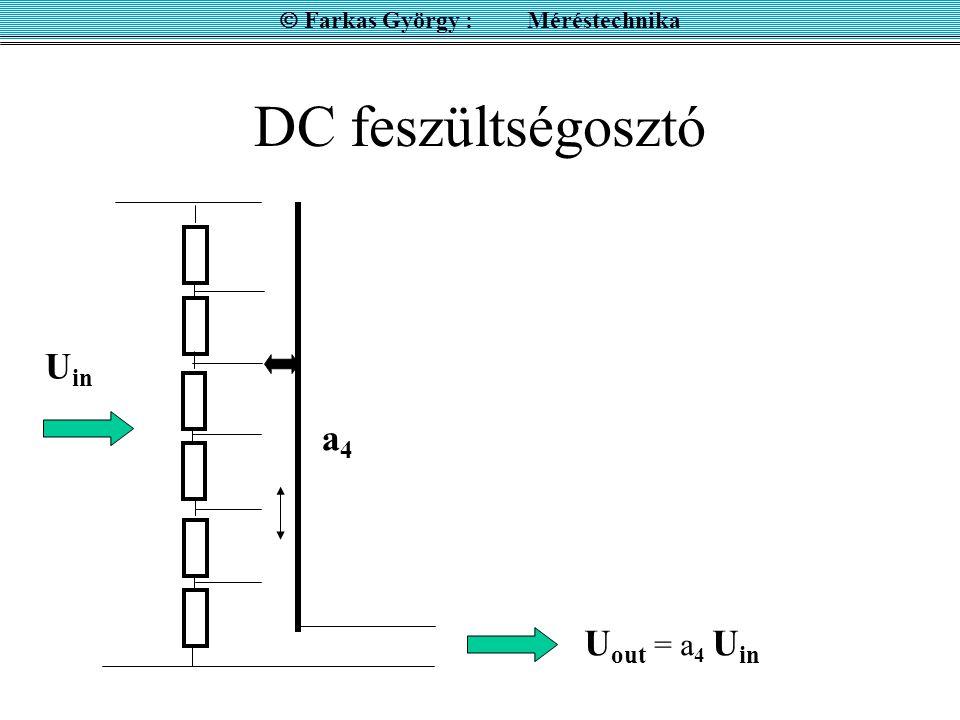 DC feszültségosztó U in U out = a 4 U in a4a4  Farkas György : Méréstechnika
