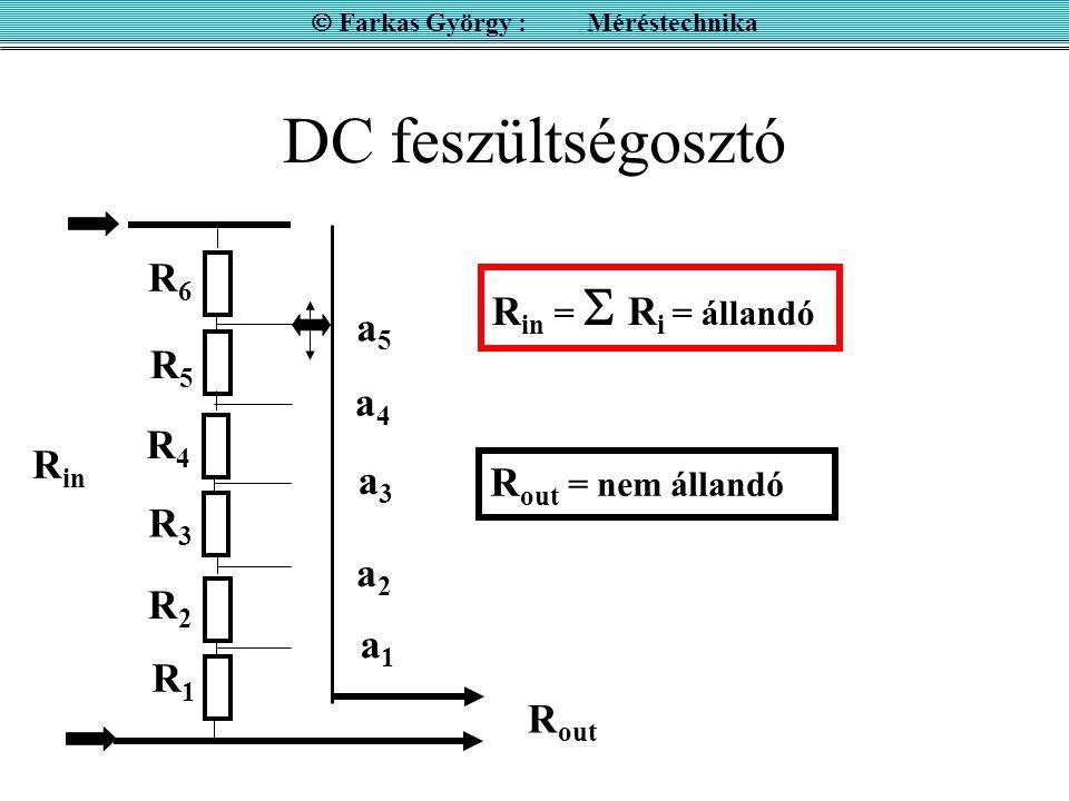DC feszültségosztó a1a1 a3a3 a2a2 R1R1 R2R2 R3R3 R4R4 R in =  R i = állandó R out = nem állandó R5R5 R6R6 a5a5 a4a4 R in R out  Farkas György : Méré