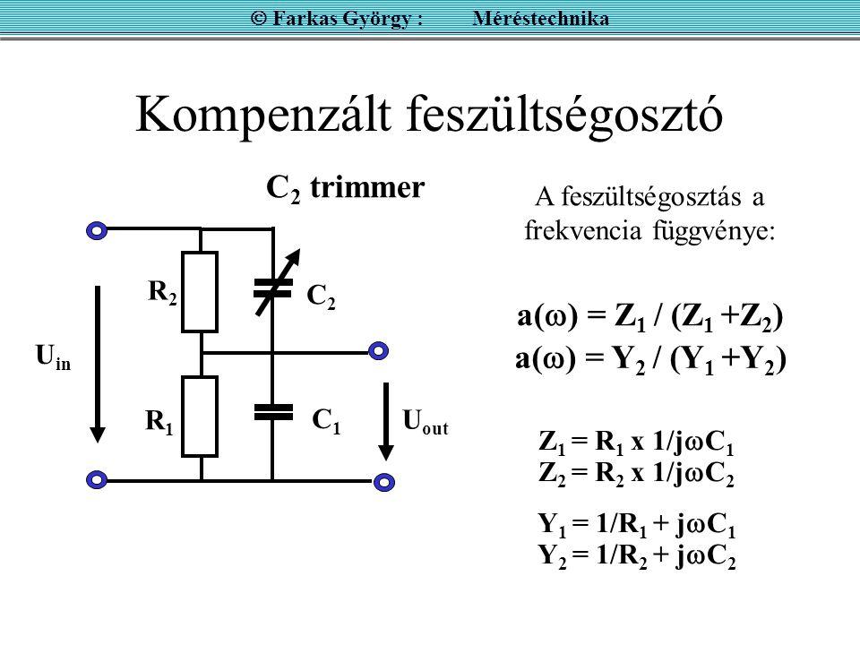 Kompenzált feszültségosztó  Farkas György : Méréstechnika R1R1 C2C2 C1C1 R2R2 U in U out A feszültségosztás a frekvencia függvénye: a(  ) = Z 1 / (Z