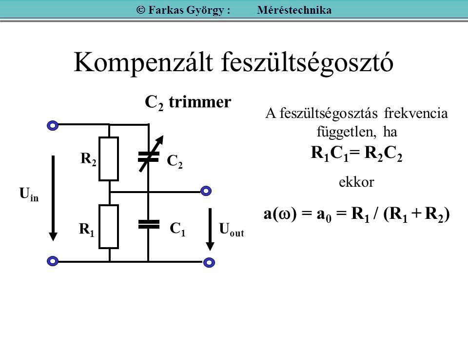 Kompenzált feszültségosztó  Farkas György : Méréstechnika R1R1 C2C2 C1C1 R2R2 U in U out A feszültségosztás frekvencia független, ha R 1 C 1 = R 2 C