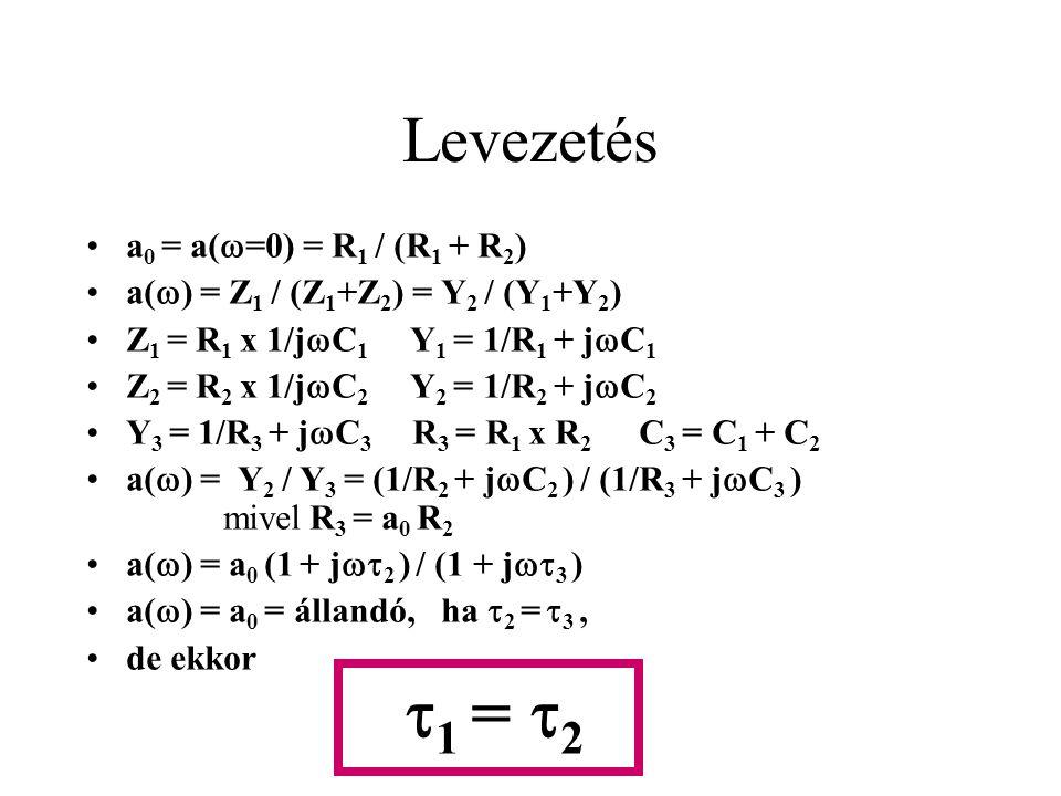 Levezetés a 0 = a(  =0) = R 1 / (R 1 + R 2 ) a(  ) = Z 1 / (Z 1 +Z 2 ) = Y 2 / (Y 1 +Y 2 ) Z 1 = R 1 x 1/j  C 1 Y 1 = 1/R 1 + j  C 1 Z 2 = R 2 x 1