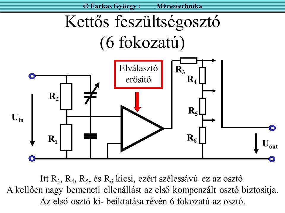 Kettős feszültségosztó (6 fokozatú)  Farkas György : Méréstechnika R1R1 R2R2 U in U out Itt R 3, R 4, R 5, és R 6 kicsi, ezért szélessávú ez az osztó